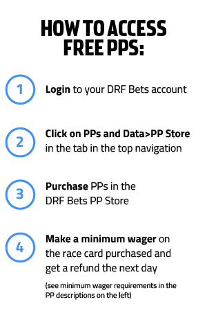 Drf Bets Free Pp Program Daily Racing Form