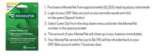 DRF Bets Green Dot MoneyPak | Daily Racing Form